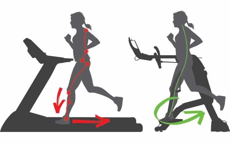 Octane-ZR7000-vs-treadmill