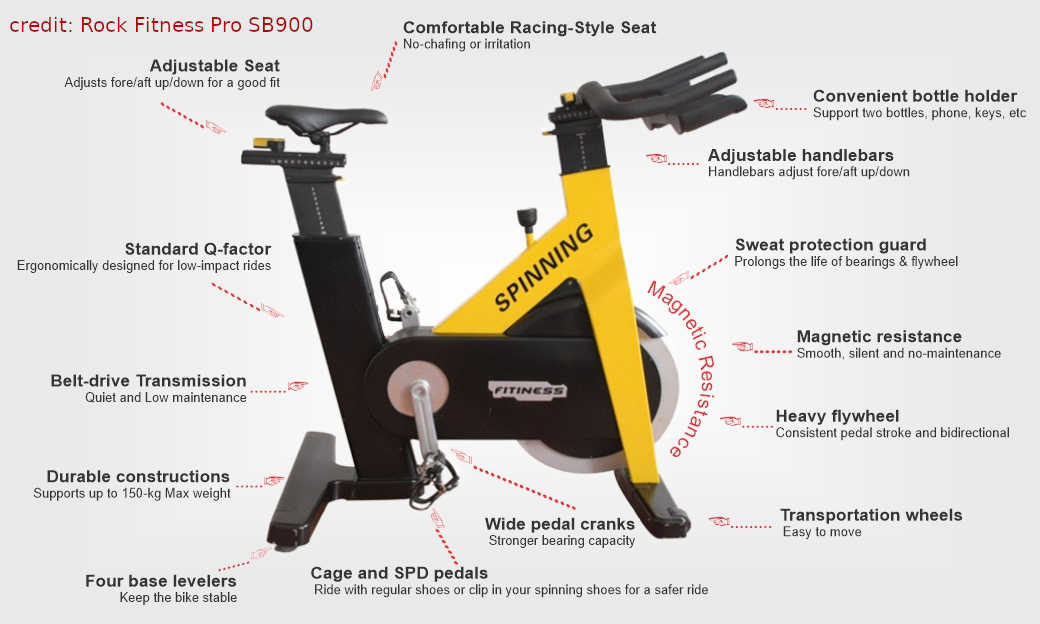 things to look for when buying spin bikes under $500